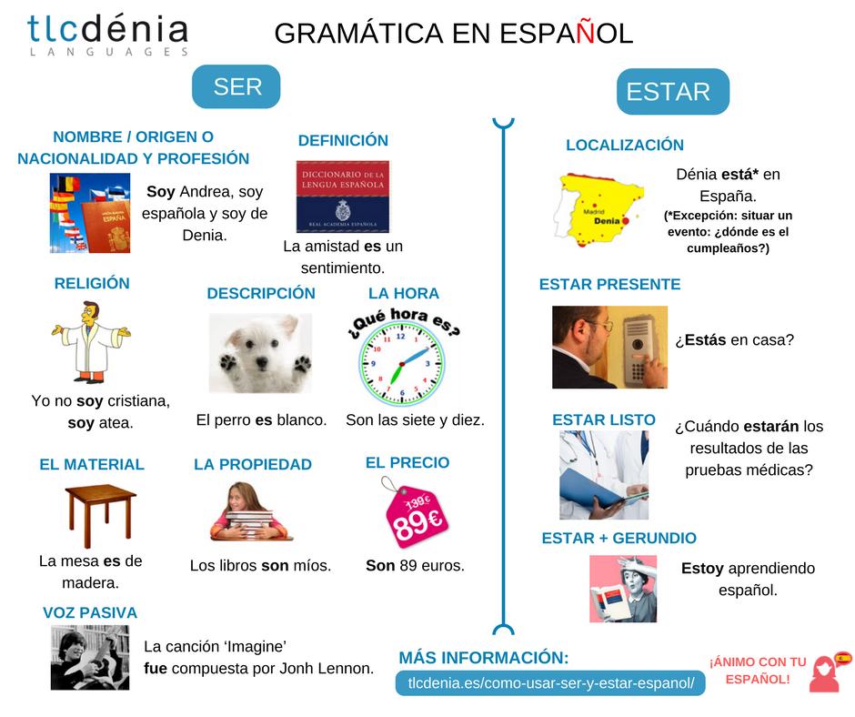 Como usar ser y estar en español