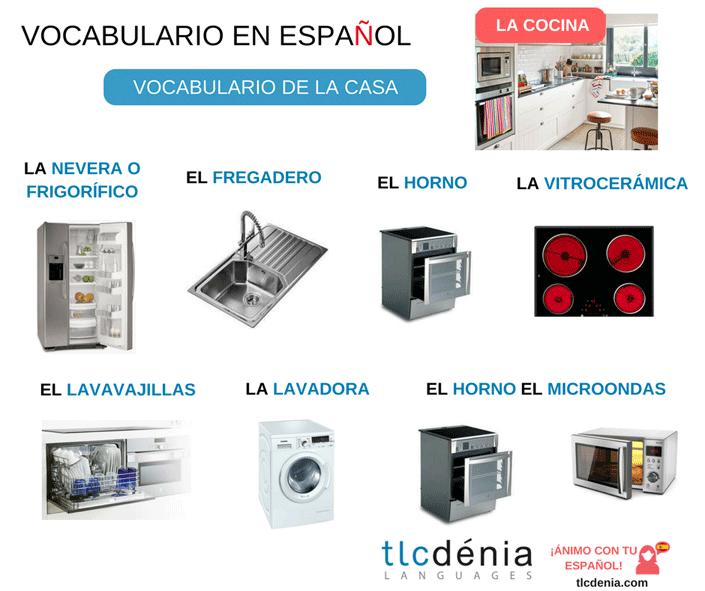 Vocabulario De La Casa Y Muebles En Español