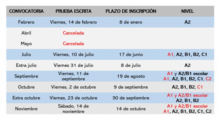 Calendario fechas exámenes DELE