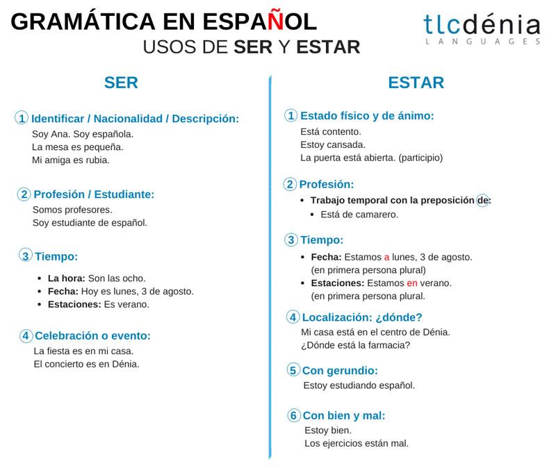 Diferencia entre los verbos ser y estar en español