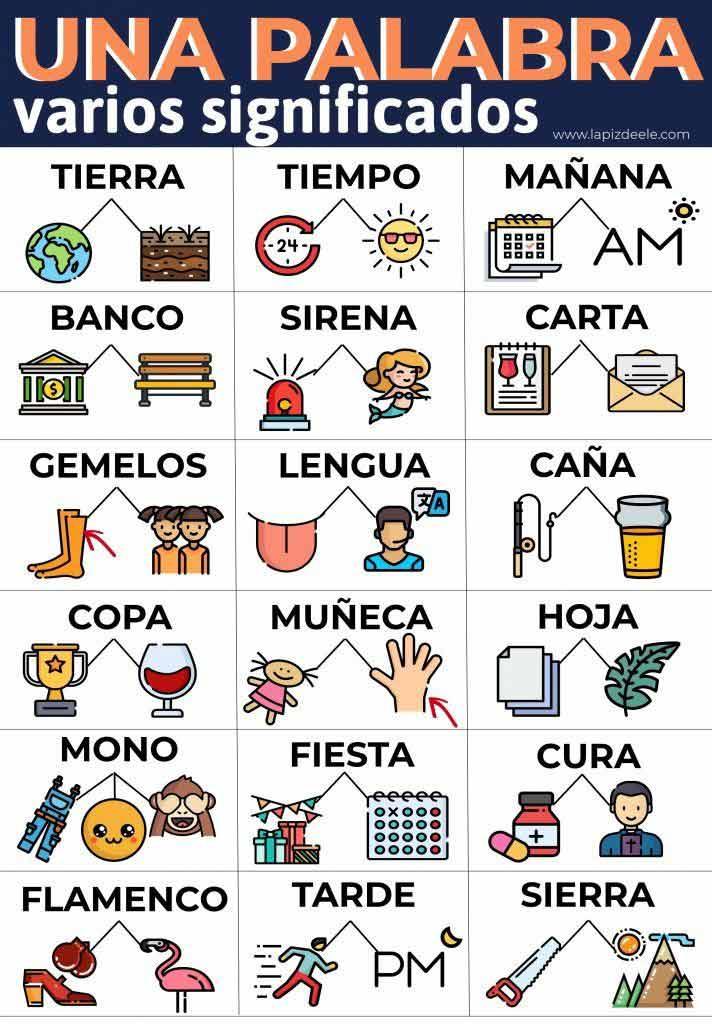 palabras con varios significados en español