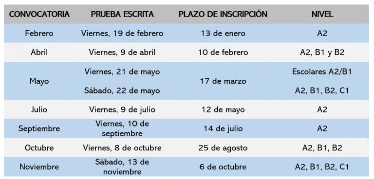 Fechas DELE español 2021
